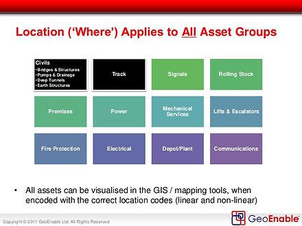 geoenabling-asset-management-8-638.jpg