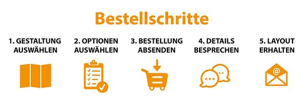 Bestellschritte_Shop.png