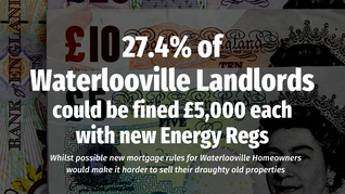 27.4% of Waterlooville Landlords Could be Fined £5,000 each with New Energy Regs