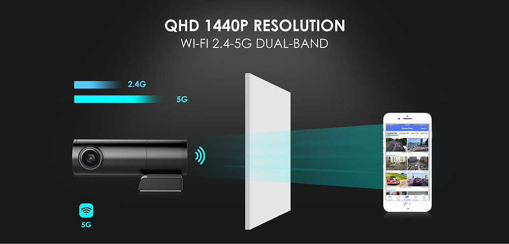 QHD 1440P Resolution Front and FHD 1080P Rear