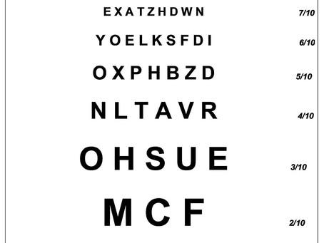 3 solutions pour évaluer votre vue