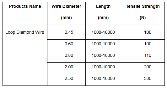 Loop diamond wire specifications