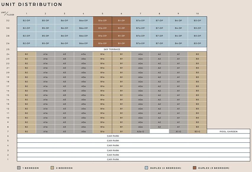 Midtown-Bay-Singapore-Elevation-Chart.jp