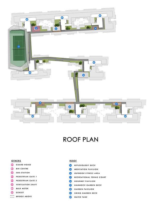 sitemap-roof.jpg