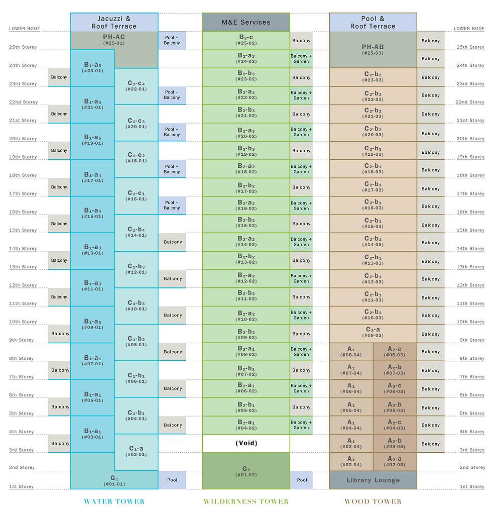 elevation chart2.jpg