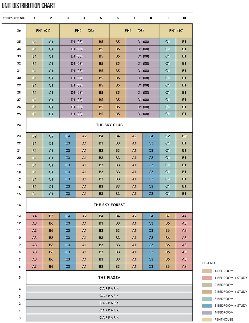 Sky Everton elevation chart.png