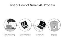 Linear Flow (4)