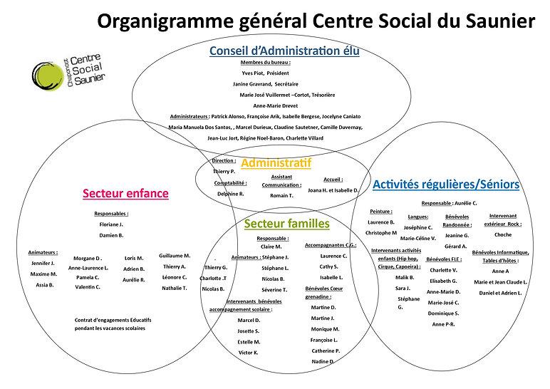 Organigrame général_page-0001.jpg