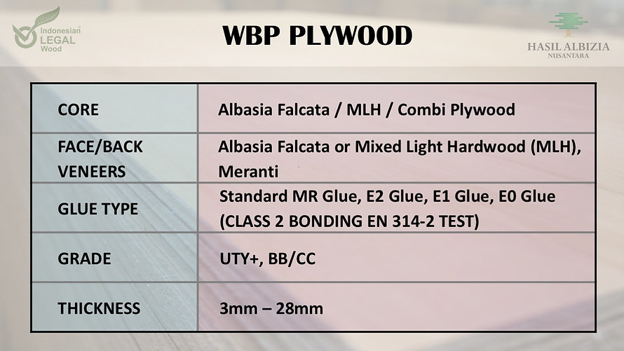 Table - WBP Plywood