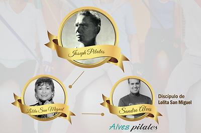 Joseph Pilates enseñó Pilates a Lolita San Miguel, y ella a Sandro Alves, especialista en curso de pilates.