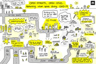 Open Streets, Open Cities, Janette-Sadik-Khan