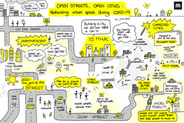 Open Streets, Open Cities, Janette-Sadik-Khan