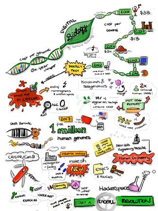 2017-10-11_digital_biologyjpg