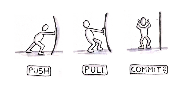Push Pull Commit?
