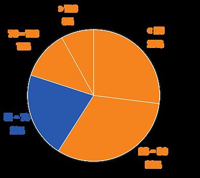 sondage 2018 international.png