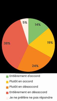 sondage 2014 famille homoparentale.png