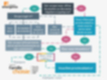 diagramme proche aidant 6.jpg