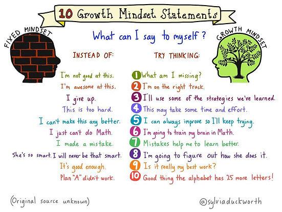 sylvia-grown-mindset-statements.jpg