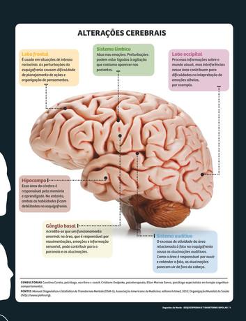 Esquizofrenia-page-004