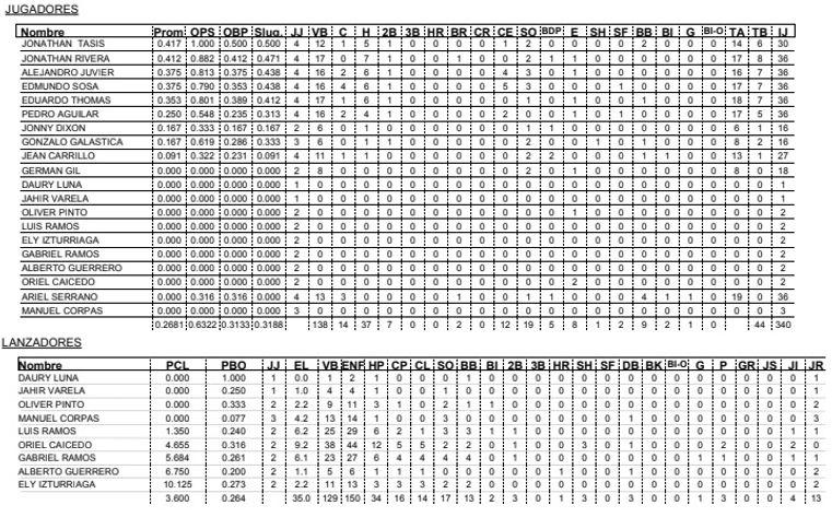 Estadísticas_de_Serie_Final.jpg