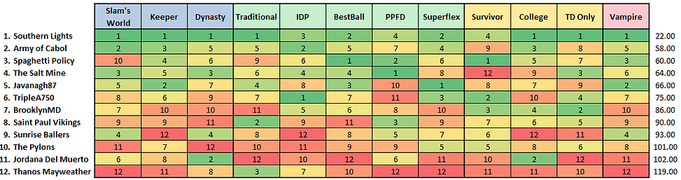 2019 Final Standings.png