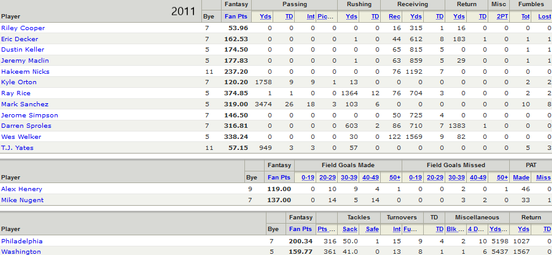 2011 Championship Roster
