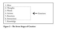 Figure 2 - Tony Steven.png