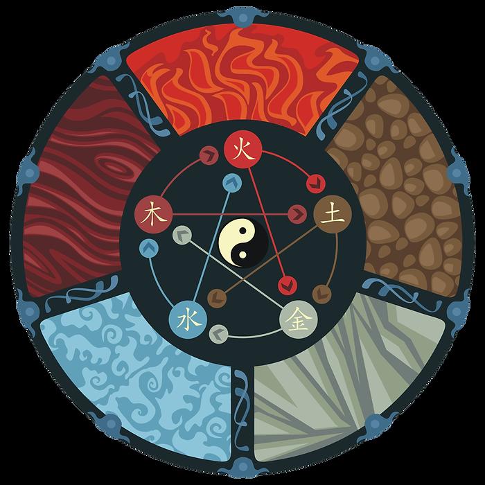 elementen cirkel.png