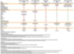 сравнение интегральных усилителей - стримеров