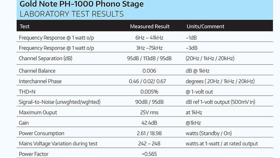 основные данные фонокорректора Gold Note PH-1000