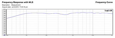 измерение Courante.png