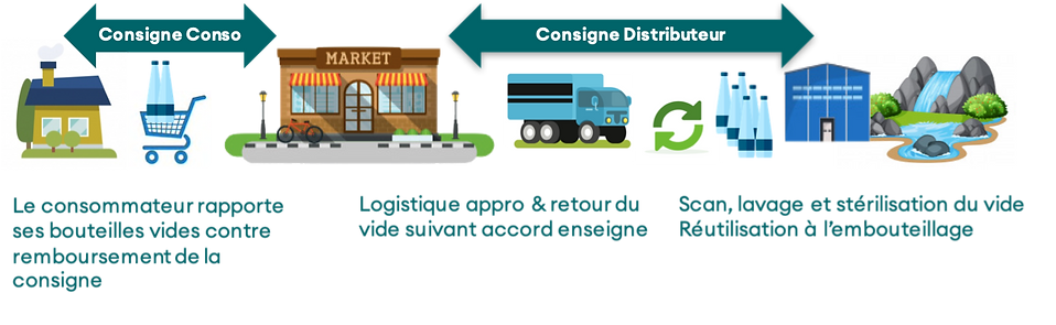 schema recyclage.png