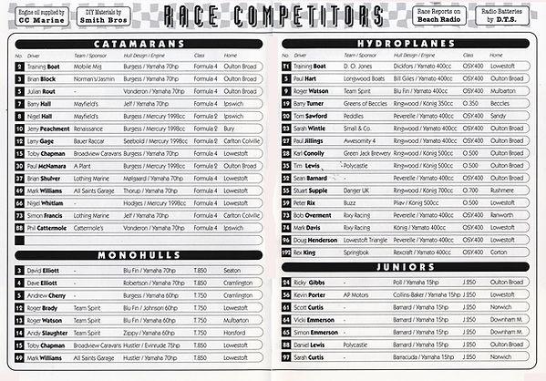 1997 Entries (3).jpg
