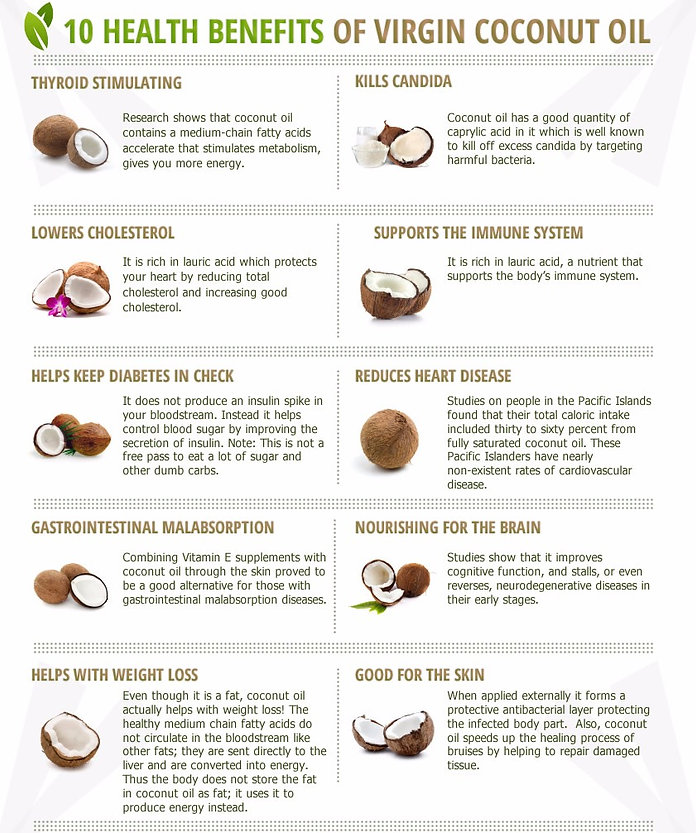 Health benifits of Virgin Coconut Oil