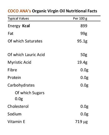 Nutrition Facts of Virgin Oil