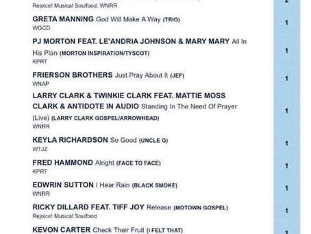 """""""My Destiny"""" is looking mighty bright on the Billboard list!!!"""