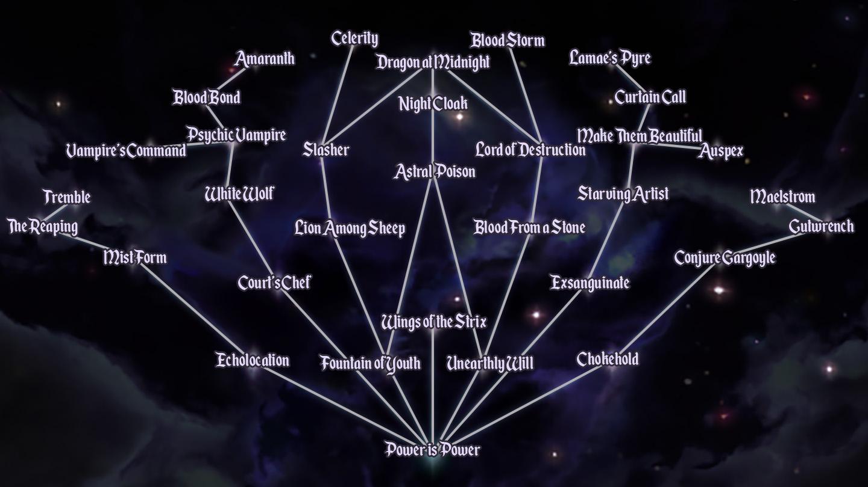 Sacrosanct - Vampires of Skyrim