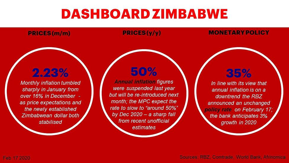 AF10 (Zimbabwe).jpg