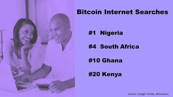 Nigeria leads