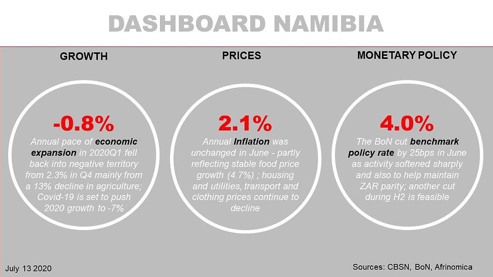 Dashboard Namibia.jpg