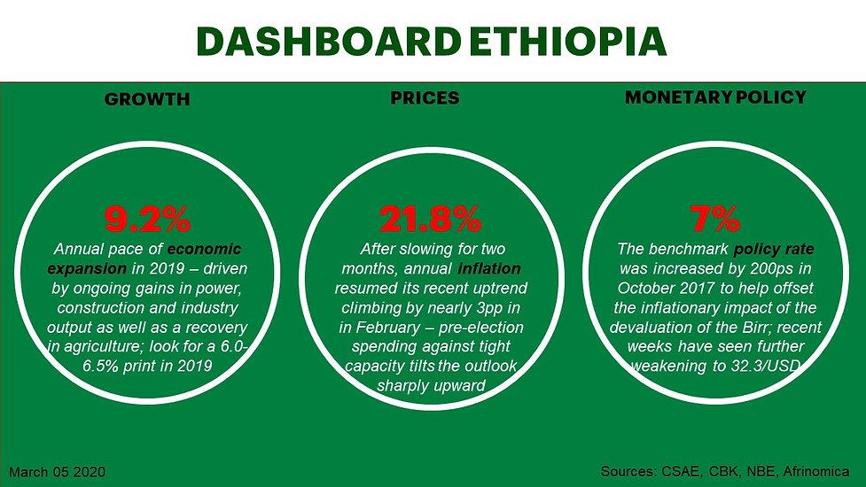 AF11 (Ethiopia).jpg