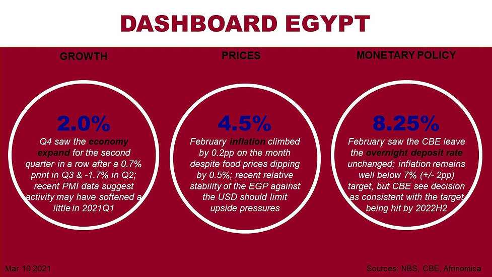 Dashboard Egypt .jpg