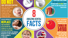 8 Amazing Dental Facts!