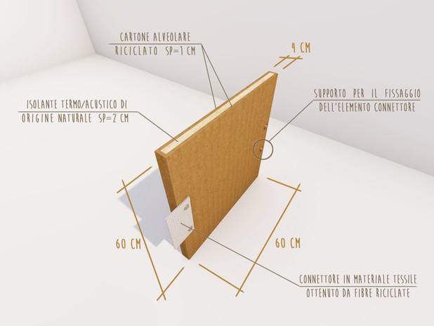 Composizione e materiali del pannello base costituente il modulo SCUDO.