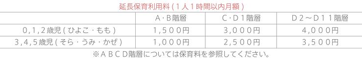 延長保育利用料.png