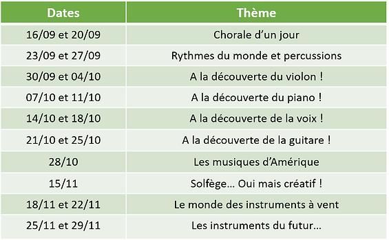 Thèmes_ateliers_familiaux_1er_trimestre