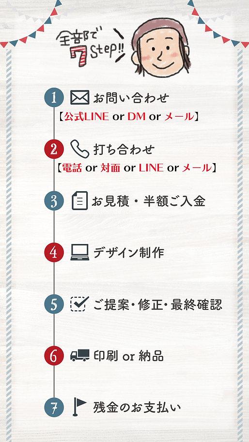 作業工程7ステップざっくり.jpg