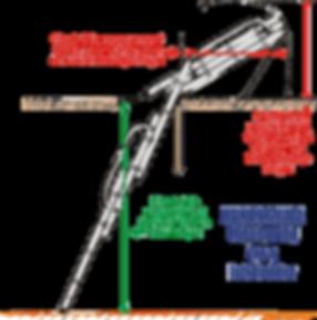 loft ladder measuring guide