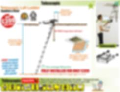 loft ladder measurement