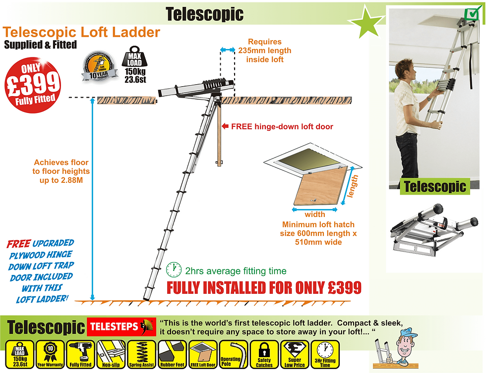 loft ladder measurement